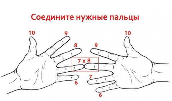 Используйте этот трюк, чтобы решать сложные умножения